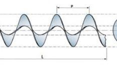 Standard Spiral Scales